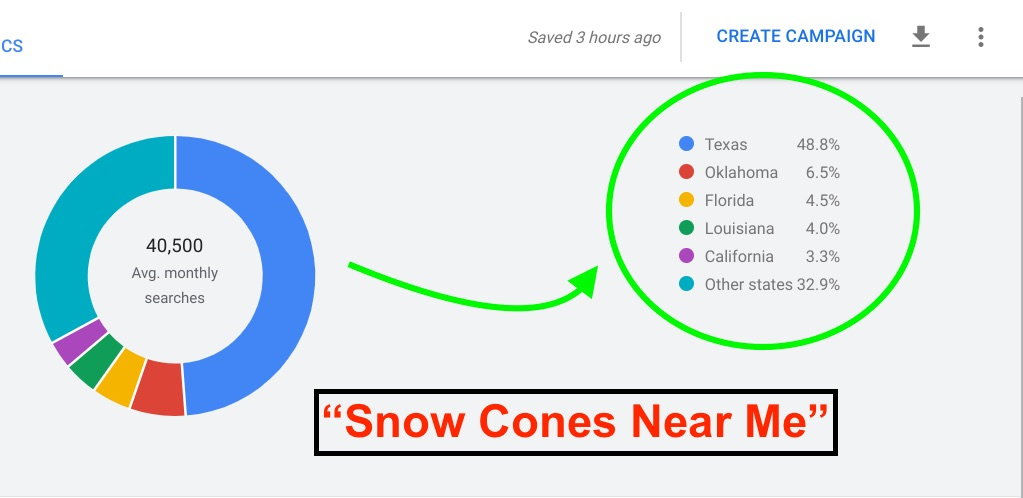 Best states for starting a snow cone business based on search volume